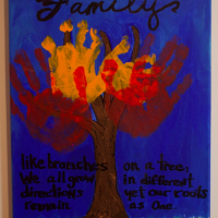 Family Tree Handprint Artwork